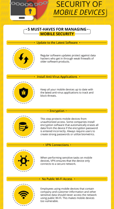 A Guide for Managing Security of Mobile Devices